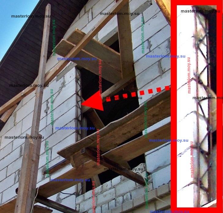 конструкция дверного проема на фронтоне из пеноблока