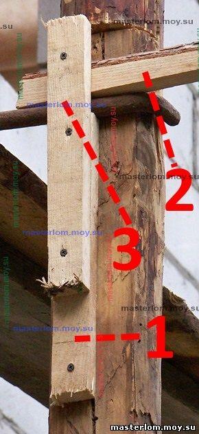 крепление прутьев к опорам с помощью деревянных реек