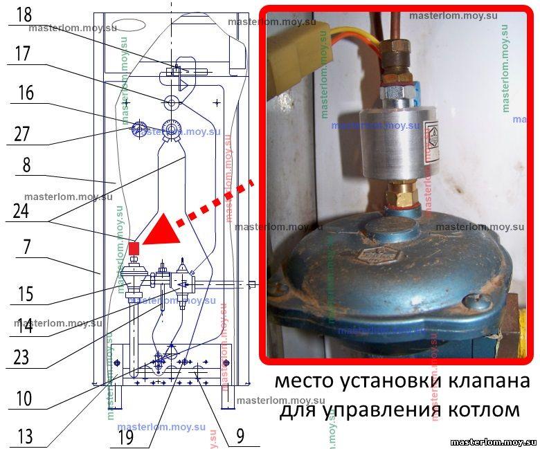 место установки клапана управления котлом
