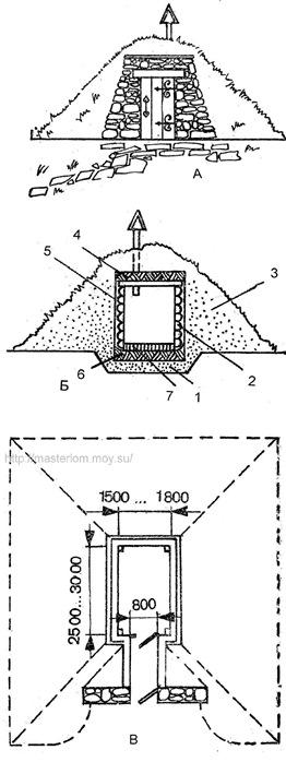 Наземный погреб - конструкция