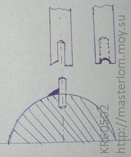 Штамповка барабана корморезки - пуансон